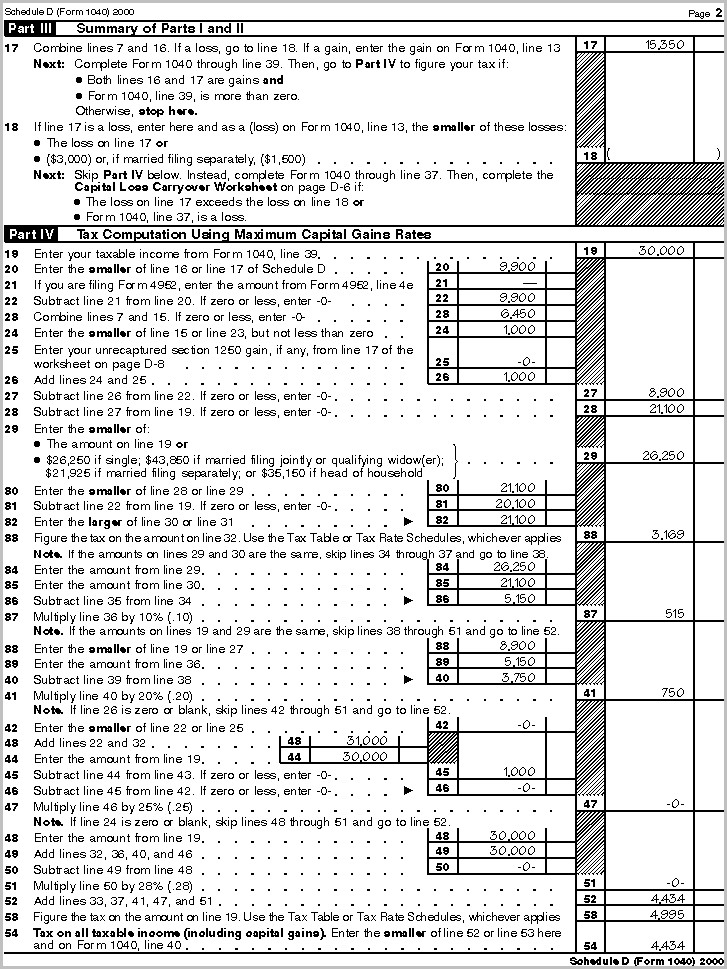 Irs Form 1040 Capital Gains Worksheet