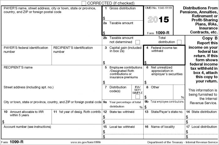 Irs Form 1099 Instructions