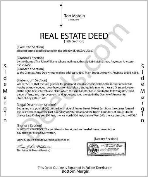 Texas Warranty Deed Blank Form
