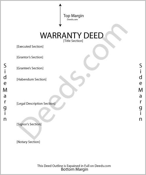 Warranty Deed Blank Form