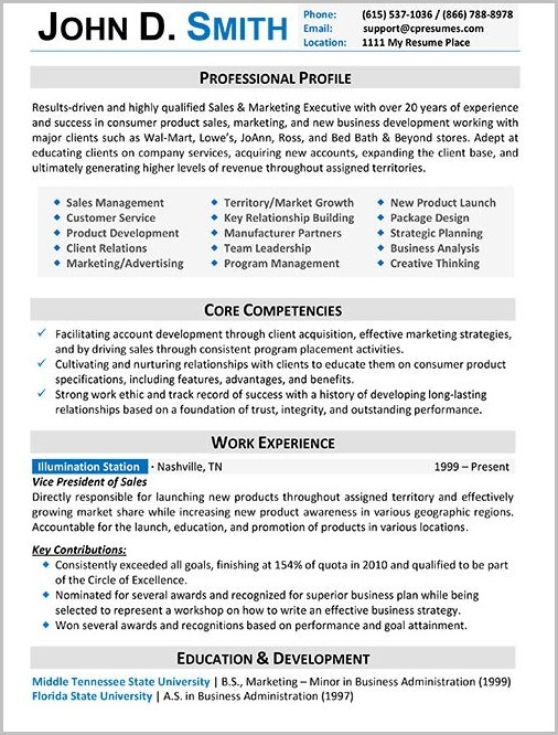 Example Of Professional Resumes Formatting
