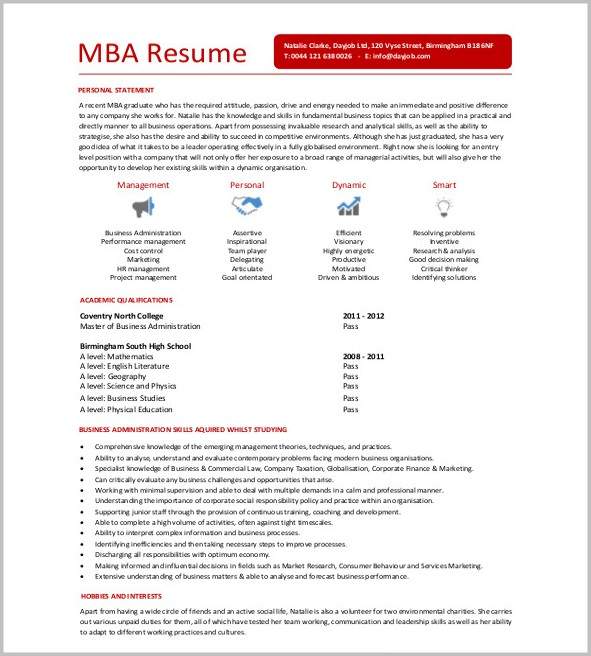 Format Of Professional Resume For Mba