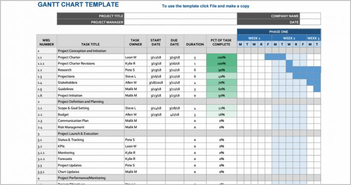Gantt Chart Template For Google Sheets