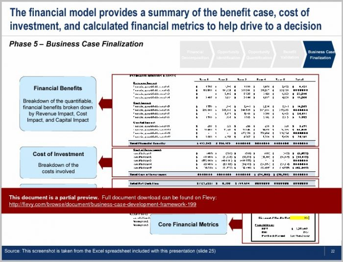 One Page Business Case Template Ppt