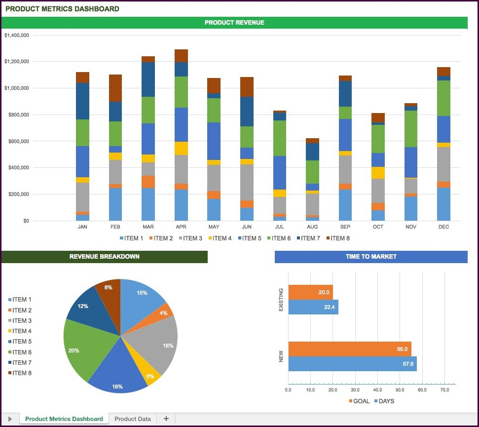 Dashboard Templates In Excel