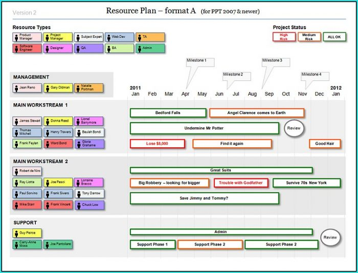 Excel Project Resource Management Template
