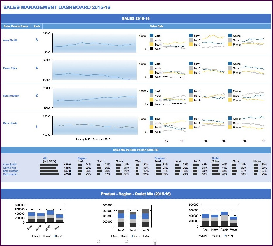 Free Download Dashboard Templates In Excel