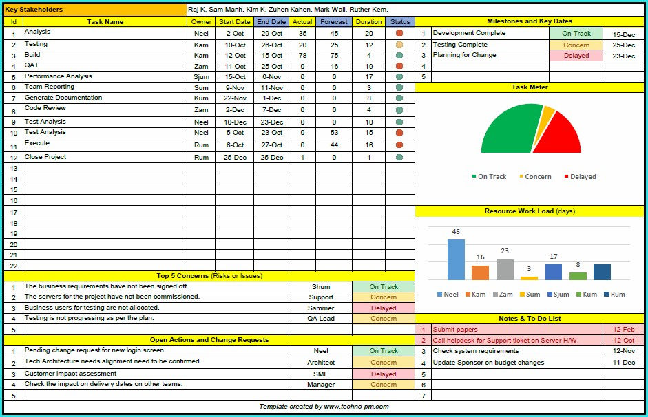 One Page Project Management Excel Template