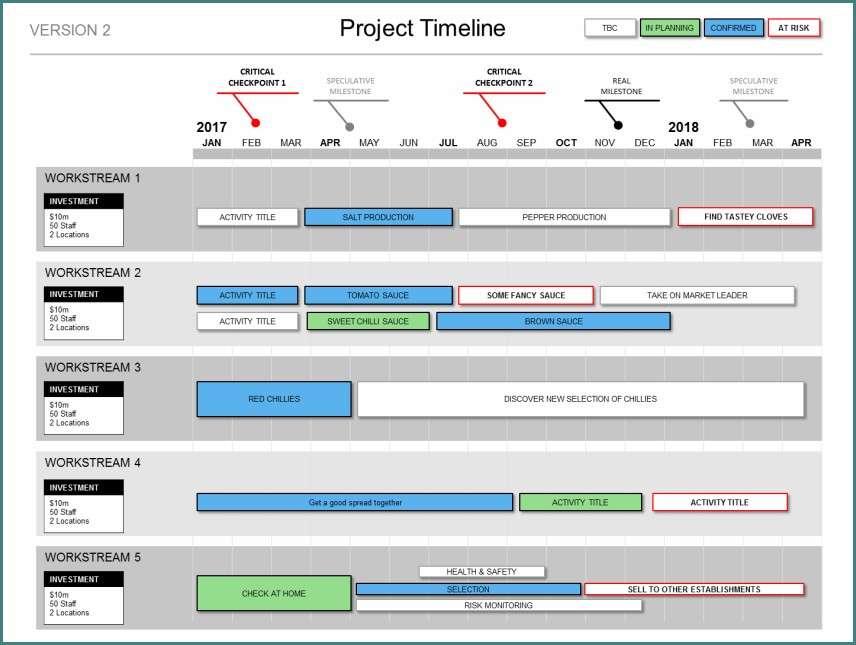 Project Timeline Template Powerpoint