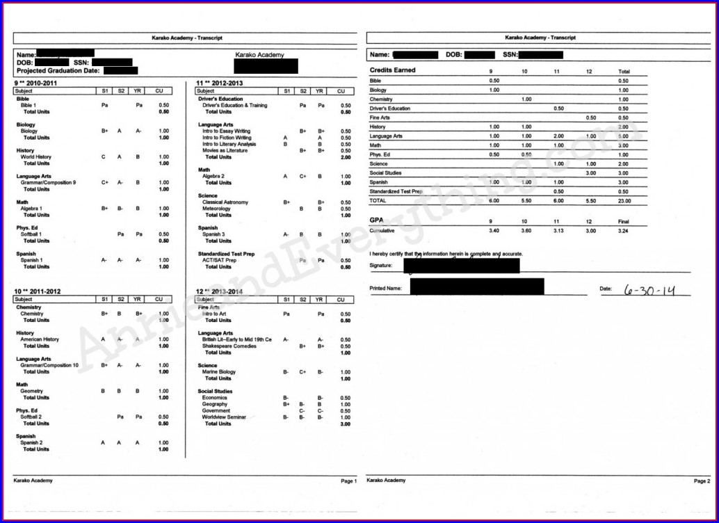 Sample High School Transcript Template