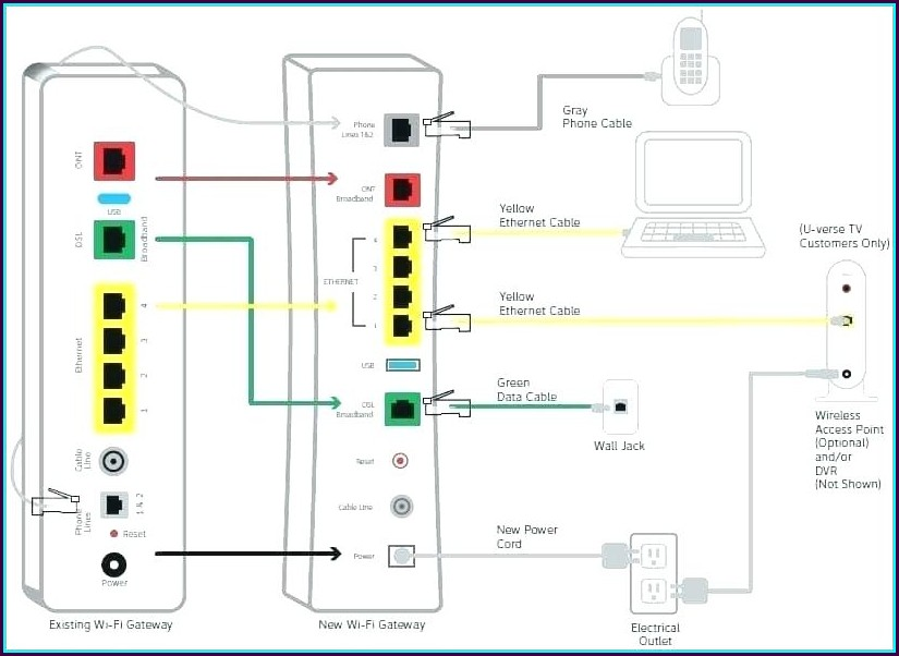 Cat5 Wiring Diagram from www.lesgourmetsrestaurants.com