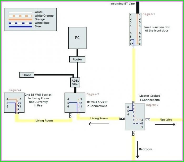 Bt Plug To Rj45 Wiring Diagram