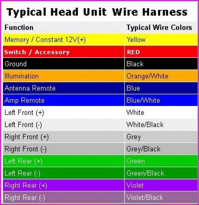 Car Stereo Wire Color Diagram