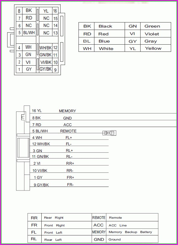 Car Stereo Wiring Diagram Jvc