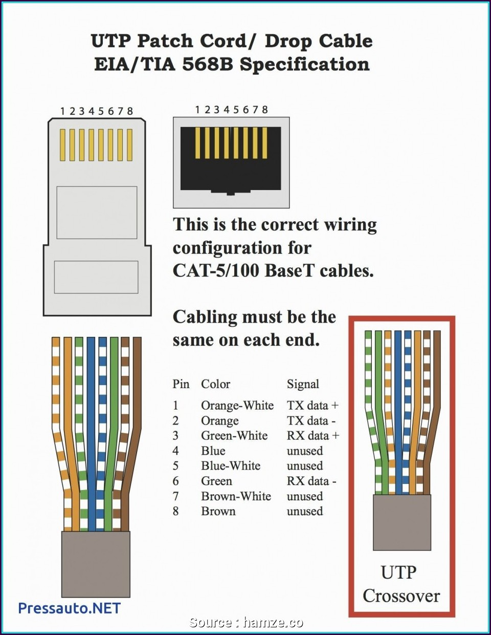 Cat 5 Cable Wiring Diagram