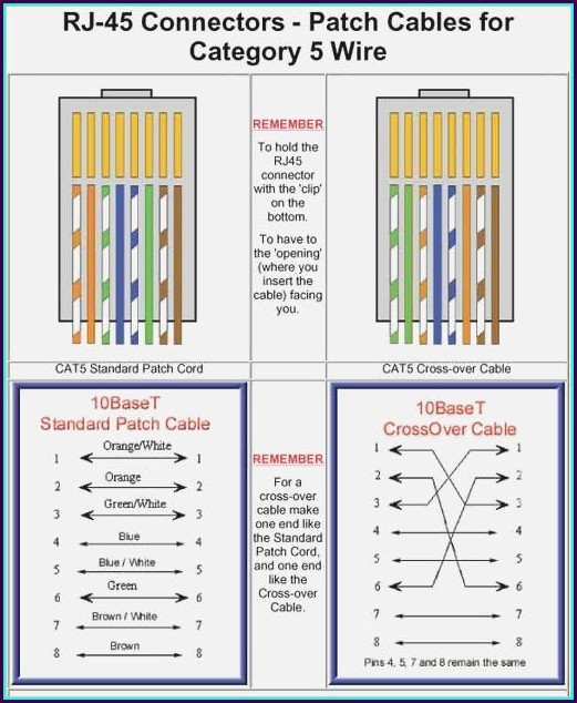 Cat 5 Wiring Diagram Crossover
