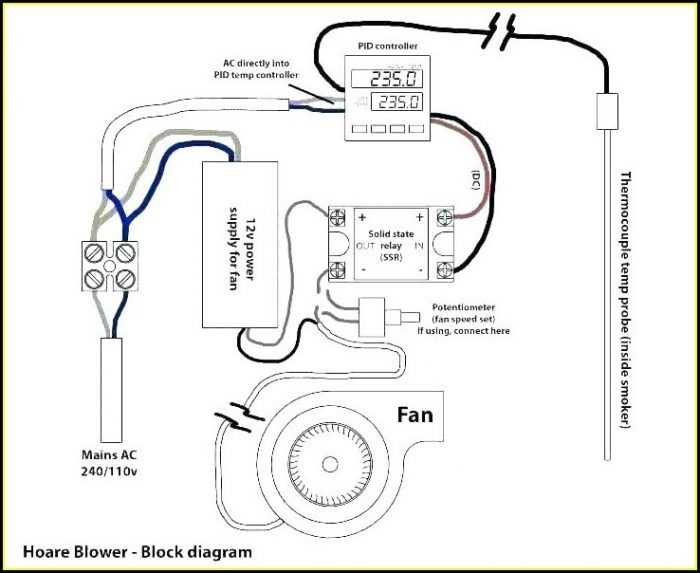 Ceiling Fan Dimmer Switch Wiring Diagram