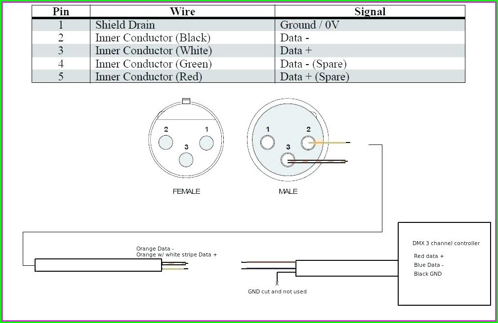 Clipsal Rj45 Wiring Diagram