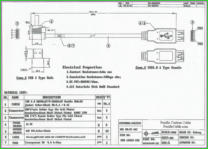 Female Usb To Rj45 Wiring Diagram