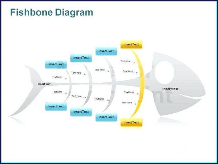 Fishbone Diagram Template For Powerpoint Free