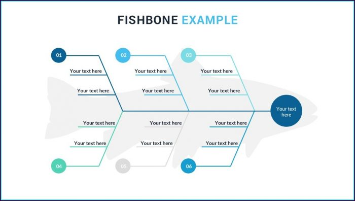 Fishbone Diagram Template Powerpoint Free