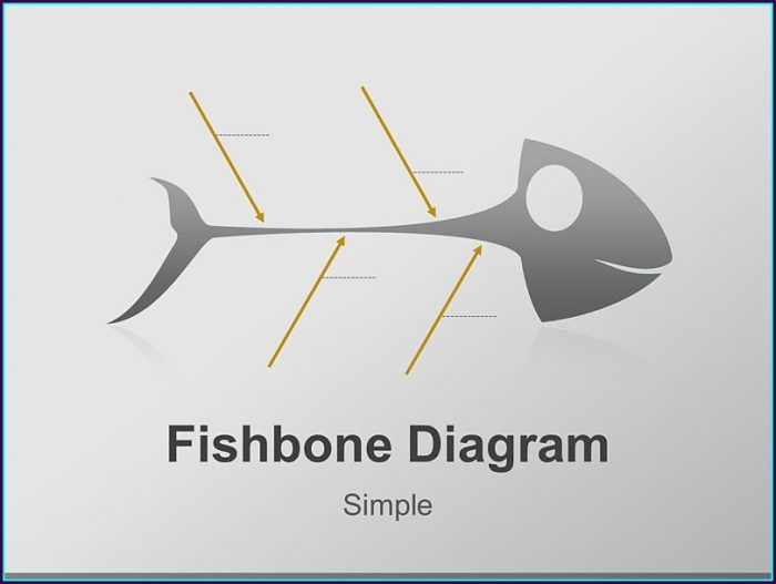 Fishbone Diagram Template Ppt