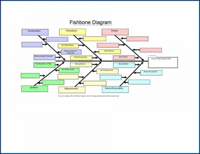 Fishbone Diagram Template Xls