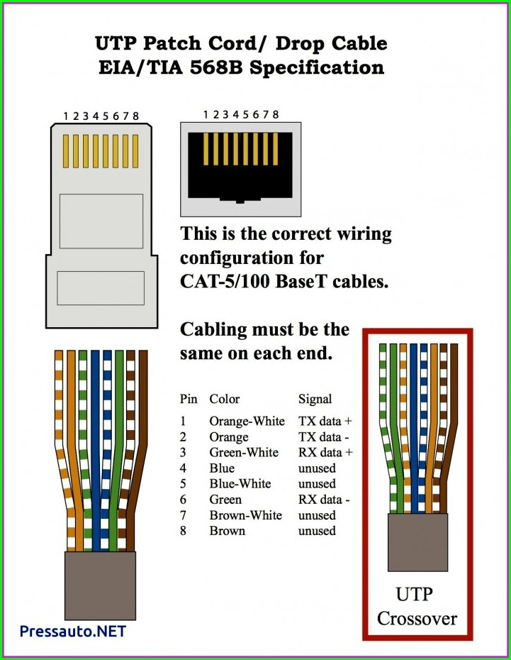 Diagram Cat6 Rj45 Wall Jack Wiring Diagram Free Download Full Version Hd Quality Free Download Lungdiagrams Meliacuba Fr