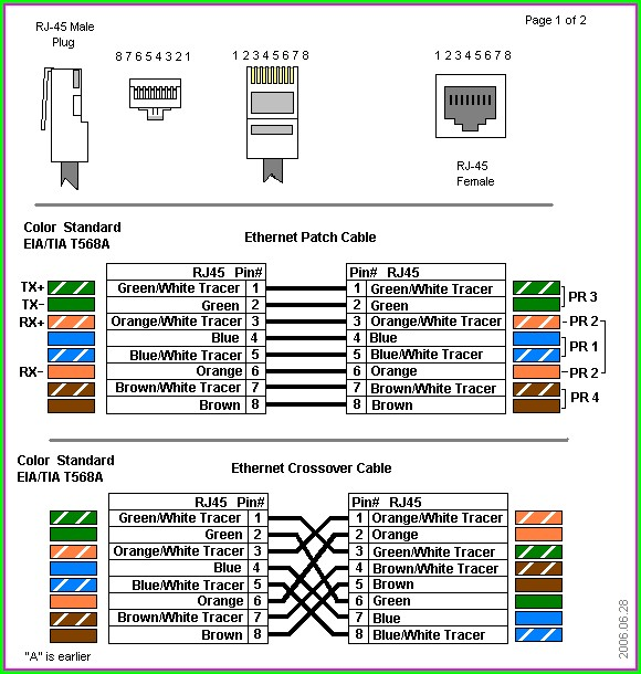 Rj45 Network Cable Wiring Diagram