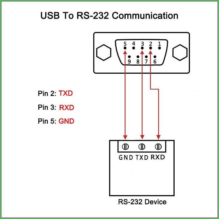 diagram] usb rs232 to rj45 wiring diagram full version hd quality wiring  diagram - autowirings.cogito-expo.fr  cogito expo