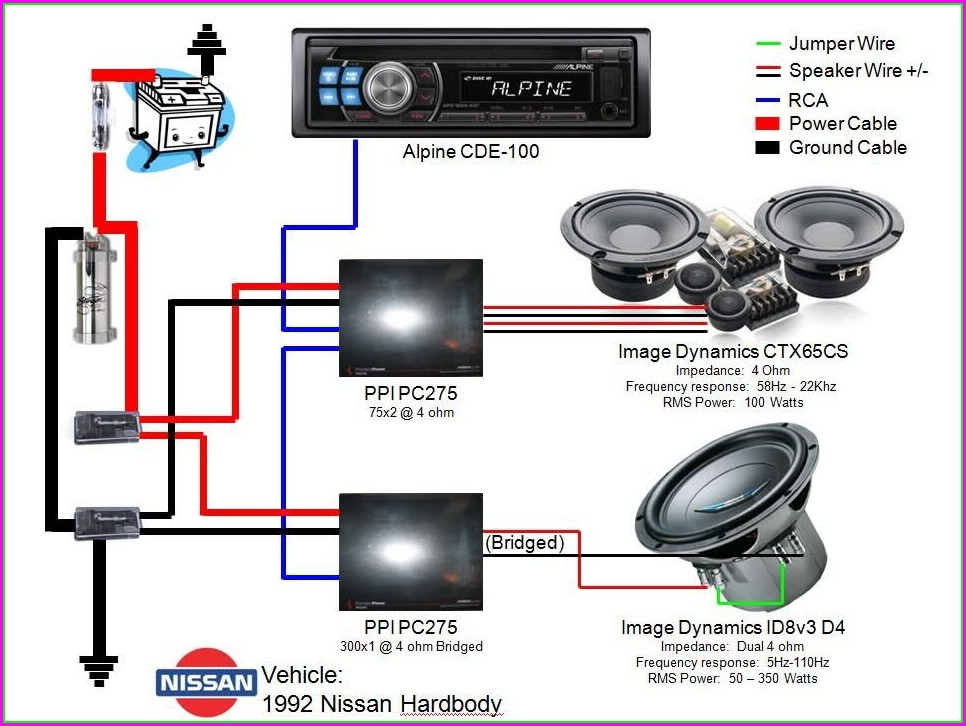 Wiring Diagram Of Car Stereo
