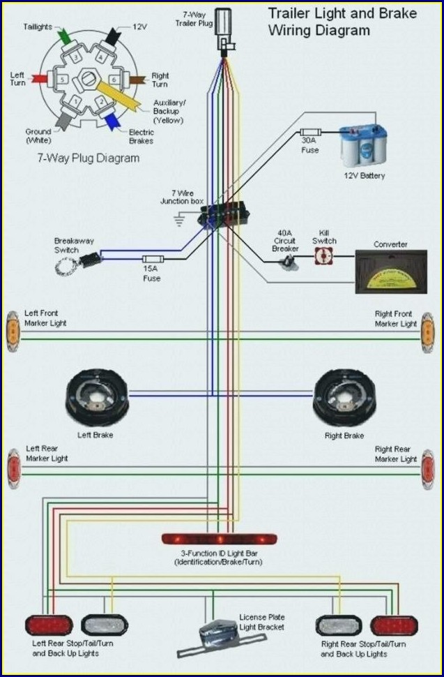 7 Pin Semi Trailer Plug Wiring Diagram
