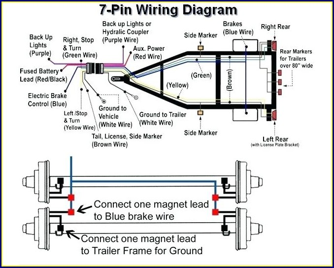 7 Prong Trailer Plug Diagram