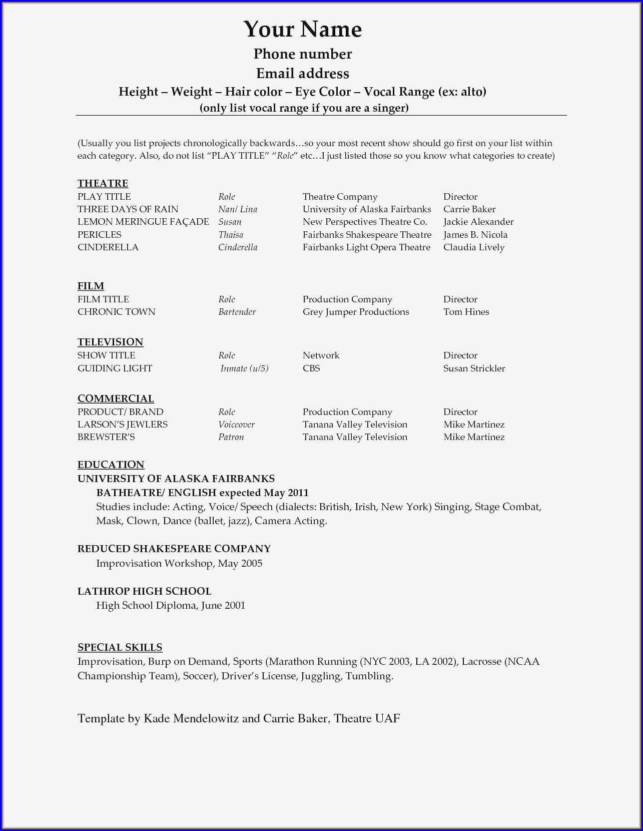 High School Student Resume Templates Word