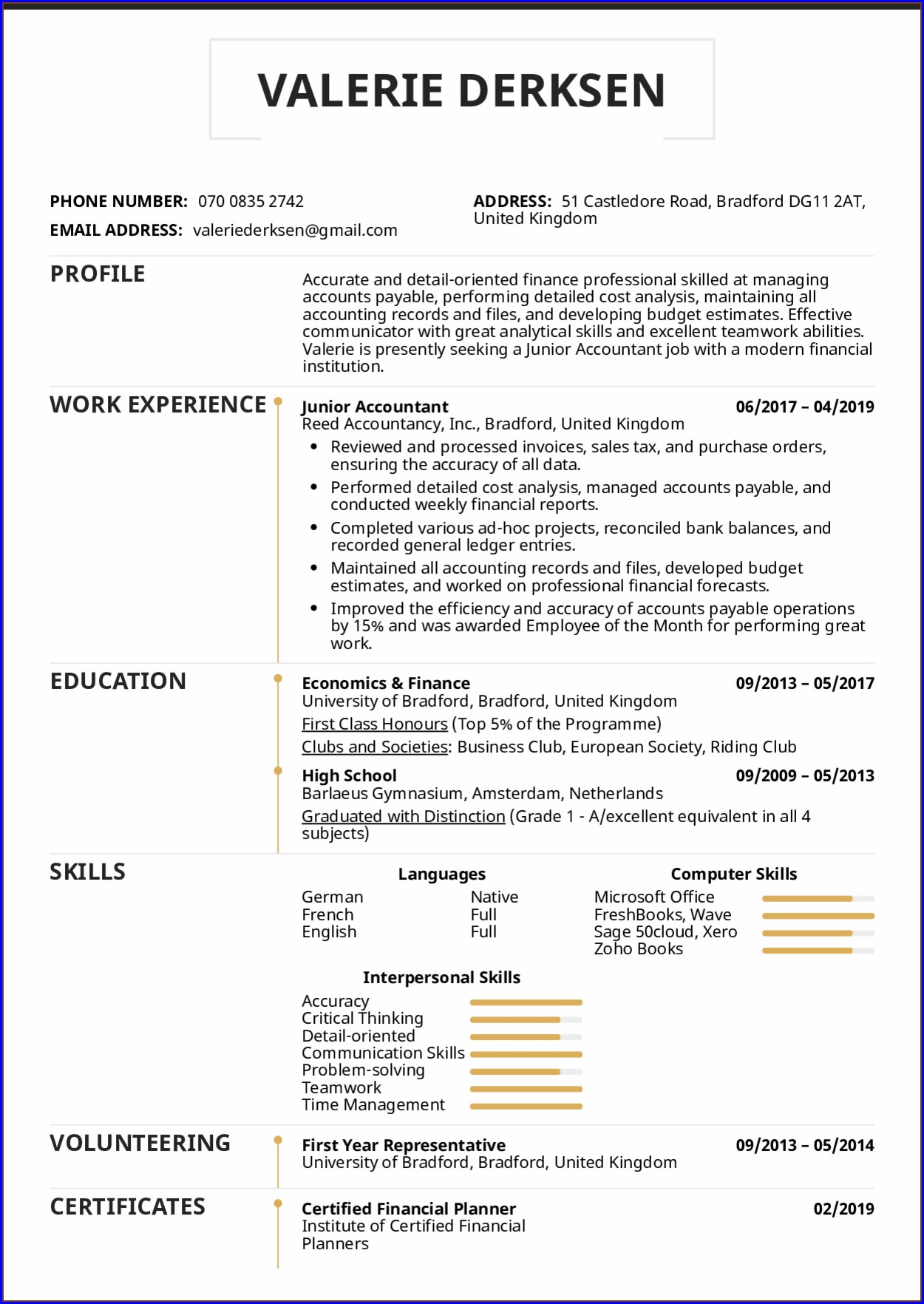Professional Summary For Resume Junior Accountant
