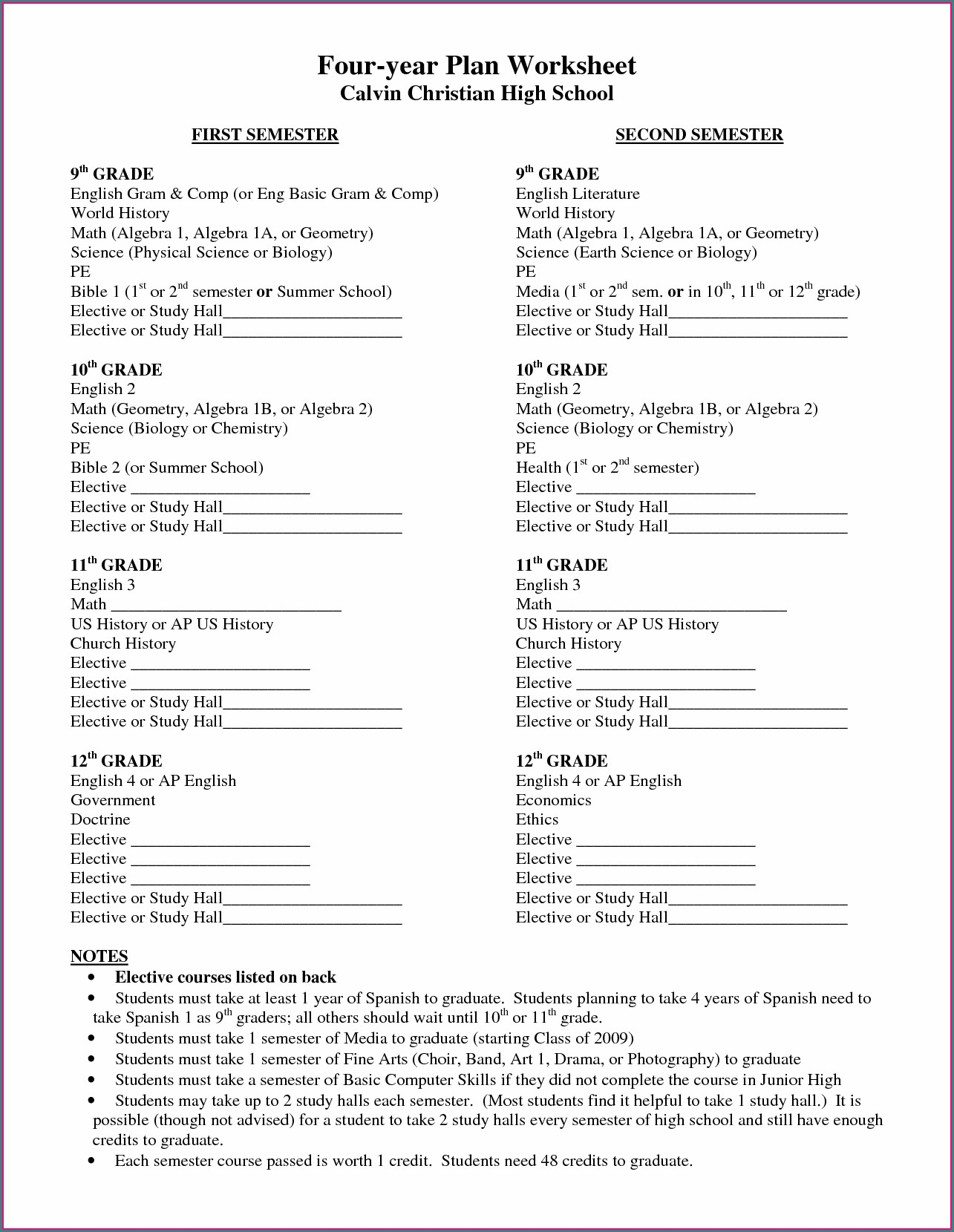 11th Grade High School Algebra Worksheets