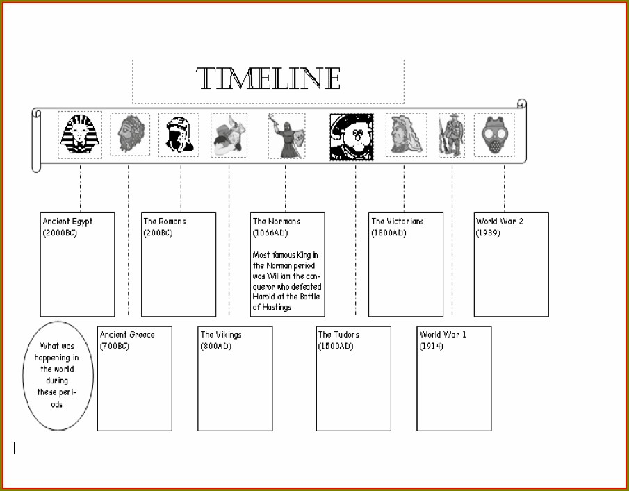 Ancient China Timeline Worksheet