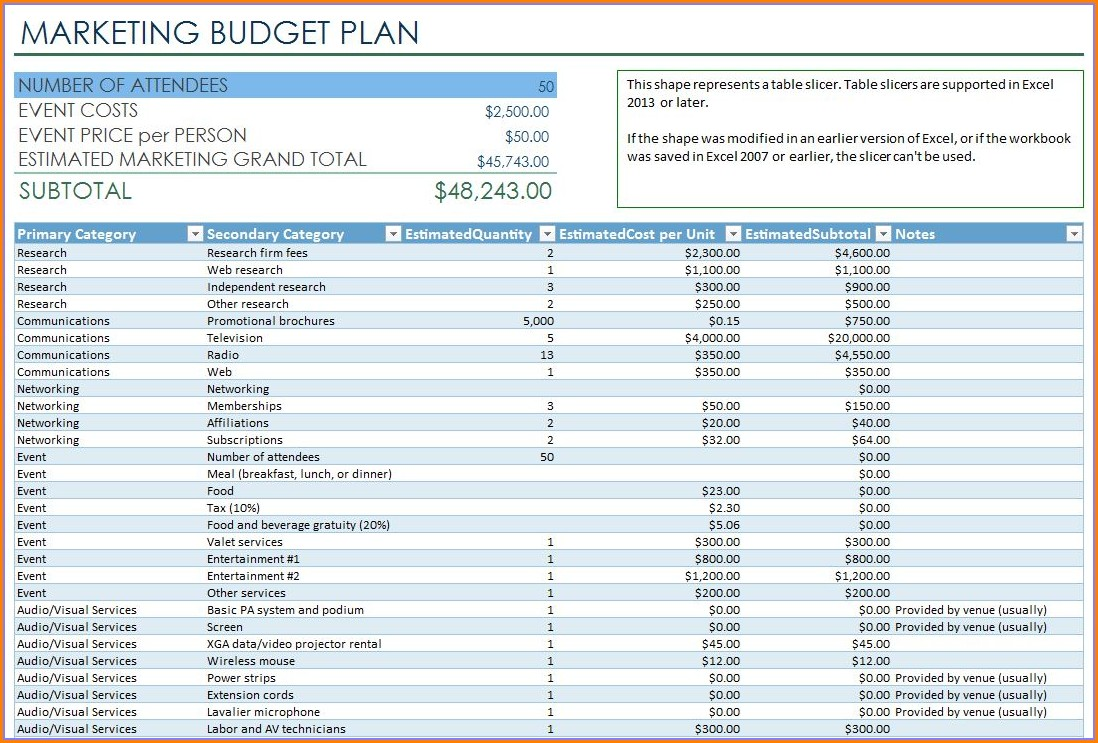 Business Budget Worksheet Xls