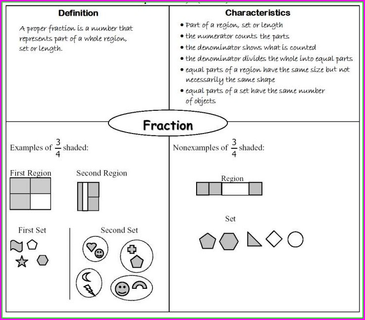 Comparing Fractions Using Benchmarks 4th Grade Worksheet