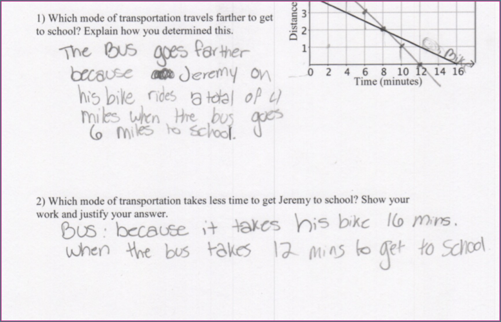Comparing Linear Functions Worksheet 8th Grade Pdf