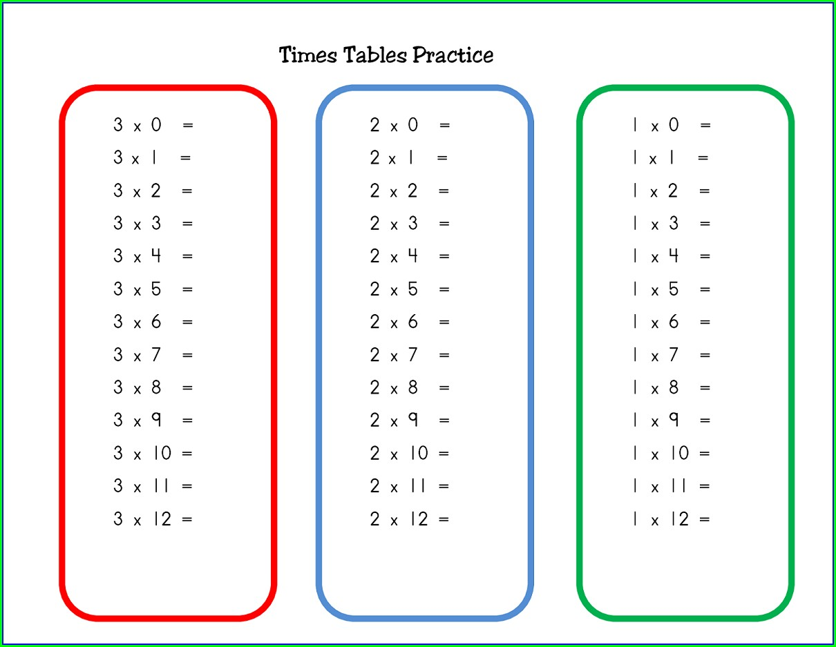 Easy Times Tables Worksheets