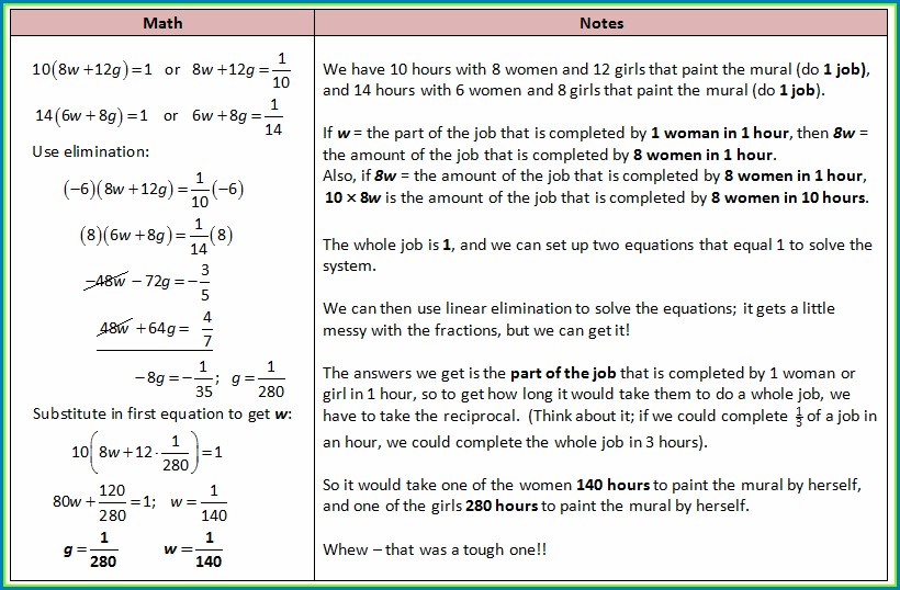 Easy Word Equations Worksheet