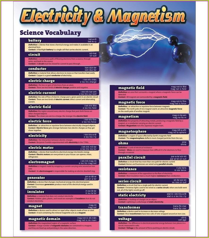 Electricity And Magnetism Word Search Answer Key