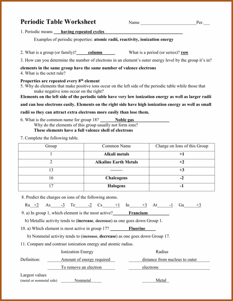 Elements And Periodic Table Worksheet Answers