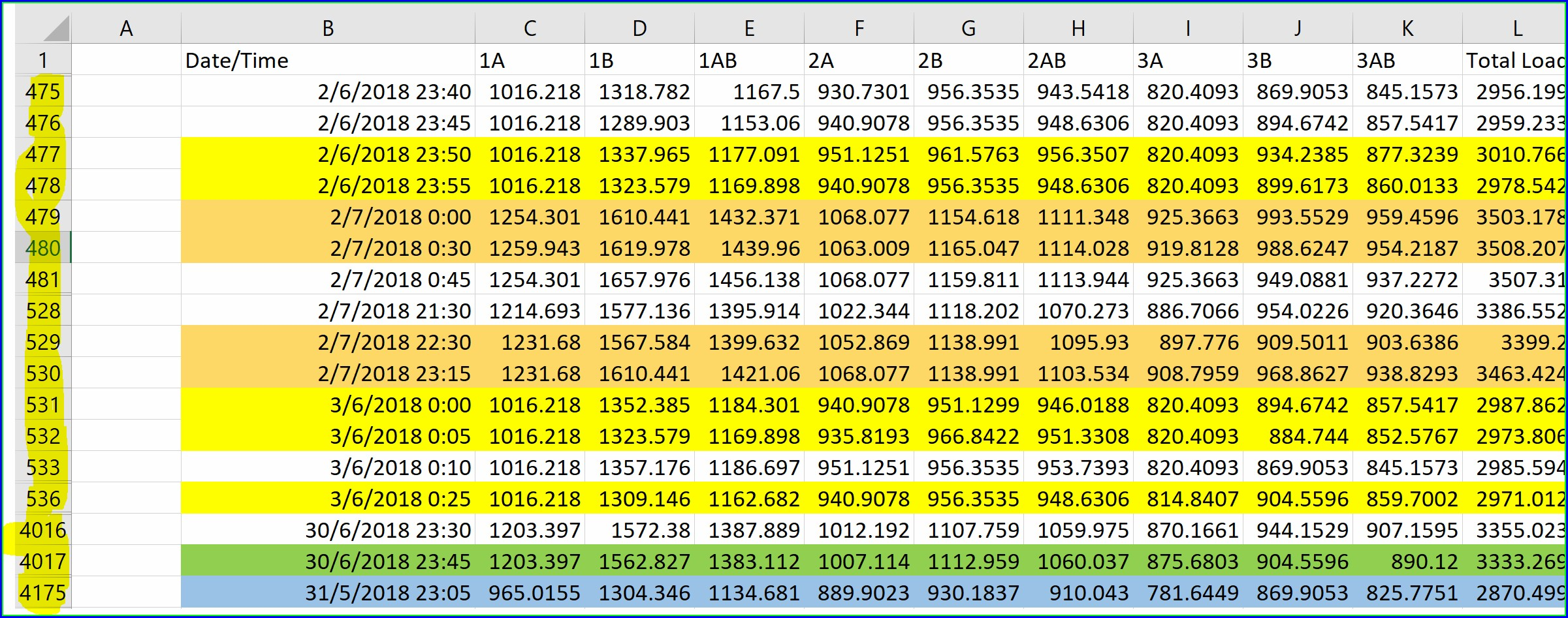 Excel Vba Sort Dates