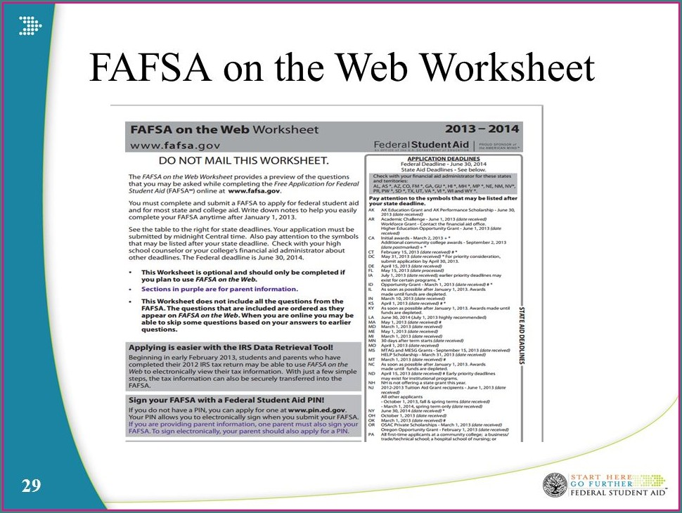 Fafsa On The Web Worksheet 2013 14