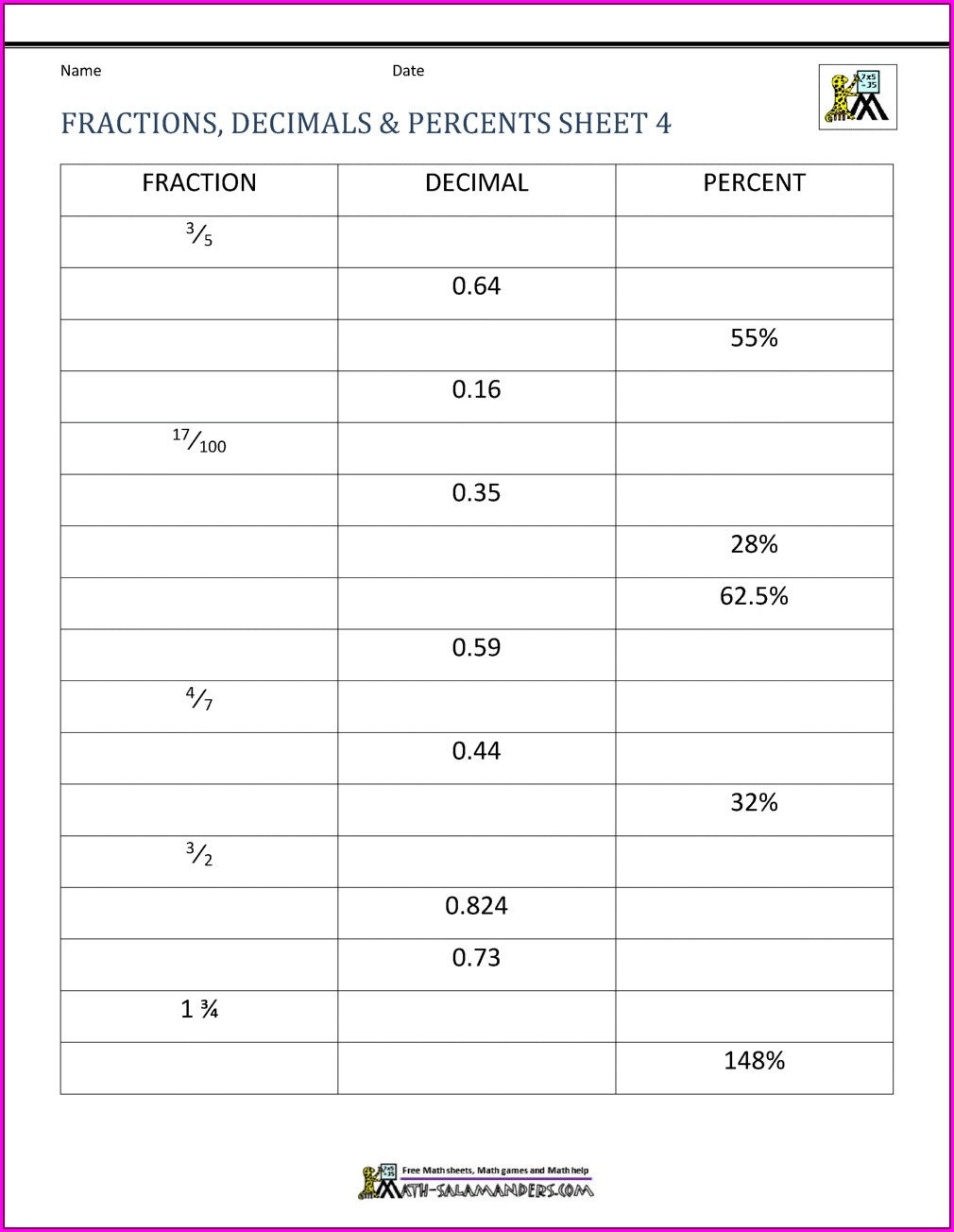 Fractions Decimals And Percentages Worksheet Year 8