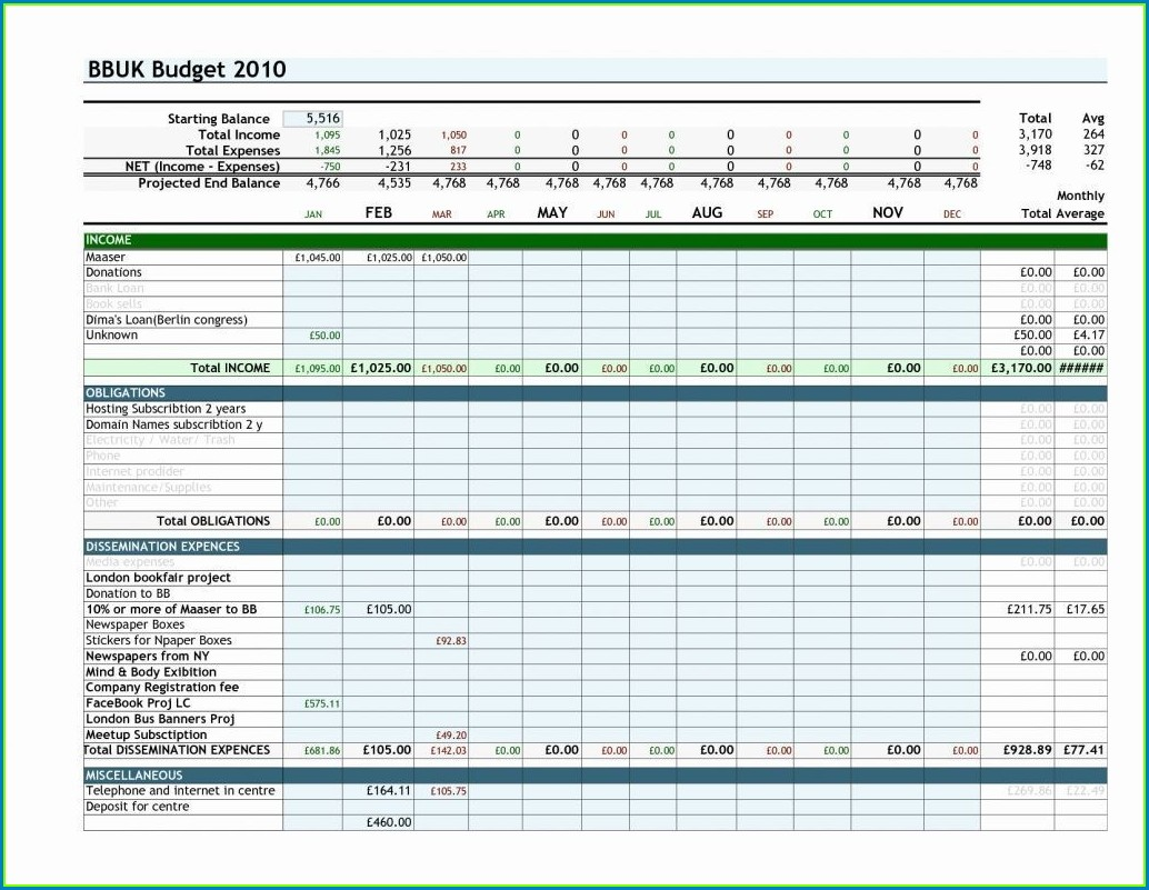 Free Home Budget Spreadsheet