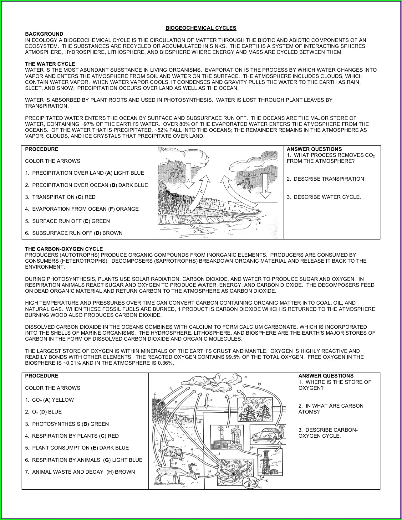 High School Water Cycle Worksheet Answers