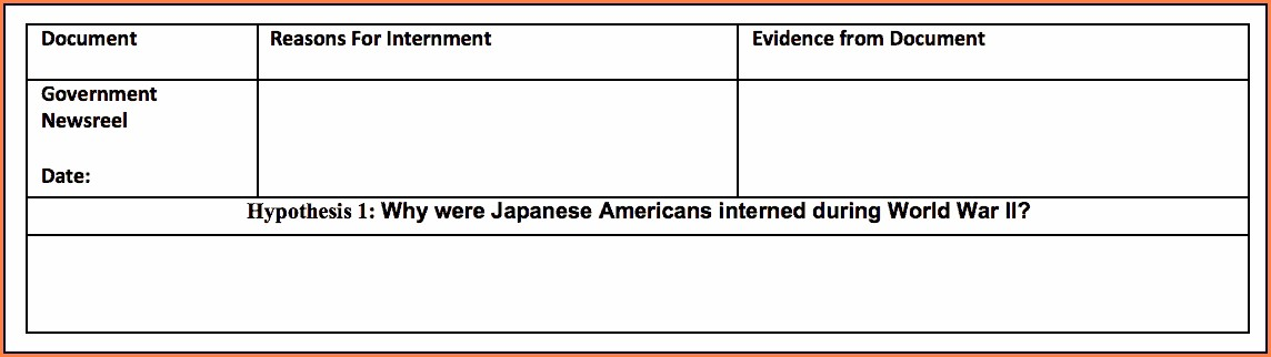 Japanese Internment Timeline Worksheet Answers